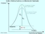 Gráfico da Cinética de uma reação química com e sem catalisador