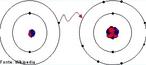 Ilustra��o representando uma liga��o i�nica entre os elementos l�tio e fl�or. <br/><br/> Palavras-chave: Liga��es qu�micas. Liga��o i�nica. Tabela peri�dica. Elementos qu�micos. L�tio. Fl�or.