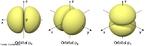 Ilustra��o que mostra os orbitais p com seus eixos. A forma geom�trica dos orbitais p � a de duas esferas achatadas at� o ponto de contato (o n�cleo at�mico) e orientadas segundo os eixos de coordenadas. Em fun��o dos valores que pode assumir o terceiro n�mero qu�ntico m (-1, 0 e +1), obt�m-se tr�s orbitais p sim�tricos, orientados segundo os eixos x, z e y. De maneira an�loga ao caso anterior, os orbitais p apresentam n-2 n�s radiais na densidade eletr�nica, de modo que, � medida que aumenta o valor do n�mero qu�ntico principal, a probabilidade de encontrar o el�tron afasta-se do n�cleo at�mico. <br/><br/> Palavras-chave: Orbitais p. Distribui��o eletr�nica. Liga��es qu�micas.