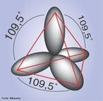 Ilustra��o do orbital sp3 com indica��o dos �ngulos. Os orbitais sp3, ocorre devido � exist�ncia de uma propriedade dos orbitais que diz o seguinte: quando a fun��o de onda para o orbital 2p � resolvida, os l�bulos separados pelo nodo possuem sinais alg�bricos contr�rios,positivo (+) e negativo (-).  <br/><br/> Palavras-chave: Orbital sp3. �ngulos. Tipos de liga��es.