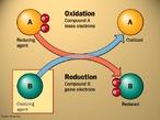 Esquema que mostra a oxida��o e redu��o, agente redutor e agente oxidante. Na rea��o de oxida��o ocorre a perda de el�trons, enquanto a rea��o de redu��o consiste em ganhar el�trons. <br/><br/> Palavras-chave: Oxida��o e redu��o. Agente redutor. Agente oxidante. Liga��es qu�micas.