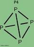 Representa��o das liga��es em uma mol�cula de P4. O f�sforo branco � P4 e reage fortemente com o oxig�nio do ar resultando em um intensa luz branca. Por isso � armazenado em �gua para evitar a rea��o. <br/><br/> Palavras-chave: F�sforo. Mol�cula. Subst�ncia simples.