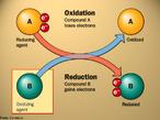 Esquema que indica o processo de Oxida��o e Redu��o, os agentes oxidante e redutor em uma rea��o de oxirredu��o. <br/><br/> Palavras-chave: Oxida��o. Redu��o. Agente oxidante. Agente redutor. Redox.