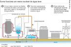 Imagem de um infogr�fico mostrando o funcionamento de um reator nuclear de uma usina nuclear. <br/><br/> Palavras-chave: Energia nuclear. Usina nuclear. Reator nuclear. Radioatividade.
