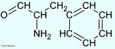 Fenilalanina Phe Disciplina Química