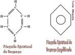 Fórmula estrutural do benzeno. Benzeno é um hidrocarboneto classificado como hidrocarboneto aromático, e é a base para esta classe de hidrocarbonetos: todos os aromáticos possuem um anel benzênico (benzeno), que, por isso, é também chamado de anel aromático, possui a fórmula C6H6. <br/><br/> Palavras-chave: Benzeno. Ligações químicas. Química do Carbono.