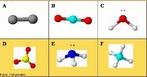 Imagem que apresenta ilustração das principais geometrias moleculares. Geometria molecular é o estudo de como os átomos estão distribuídos espacialmente em uma molécula. Esta pode assumir várias formas geométricas, dependendo dos átomos que a compõem. As principais classificações são linear, angular, trigonal plana, piramidal e tetraédrica. <br/><br/> Palavras-chave: Geometria molecular. Ligações químicas. Ângulos de ligação.