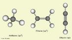 Representação das hibridizações, sp, sp2 e sp3. Hibridização, ou hibridação, é o processo de formação de orbitais eletrônicos híbridos. Em alguns átomos, os orbitais dos subníveis atômicos s e p se misturam, dando origem a orbitais híbridos sp, sp² e sp³. Segundo a teoria das ligações covalentes, uma ligação desse tipo se efetua pela superposição de orbitais semi-preenchidos (com apenas um elétron). A hibridação explica a formação de algumas ligações que seriam impossíveis por aquela teoria, bem como a disposição geométrica de algumas moléculas. <br/><br/> Palavras-chave: Hibridizações. Ligação química. Orbitais atômicos.