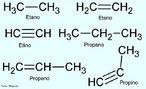 Imagem de Hidrocarbonetos de Cadeia Aberta - alcanos, alcenos, alcinos. Etano, eteno, etino, propano, propeno, propino.  Palavras-chave: Hidrocarbonetos. Cadeia alifática. Alcanos. Alcenos. alcinos. Química orgânica.