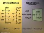 Representação da isomeria estrutural da molécula de glicose em relação a de frutose e da isomeria óptica da molécula de gliceraldeído, formando compostos quirais.  Palavras-chave: Isomeria. Isomeria estrutural. Isomeria ótica. Compostos quirais. Química orgânica.