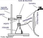 Processo de filtra��o acelerado por uma trompa de v�cuo que &quot;suga&quot; o ar existente na parte interior do kitassato, o que permite um mais r�pido escoamento do l�quido. <br/><br/> Palavras-chave: Filtra��o. M�todos de separa��o. Equipamento de laborat�rio.
